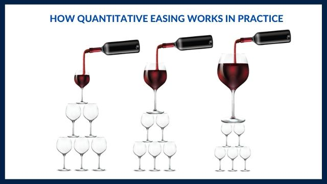 how_quantitative_easing_works_in_practice